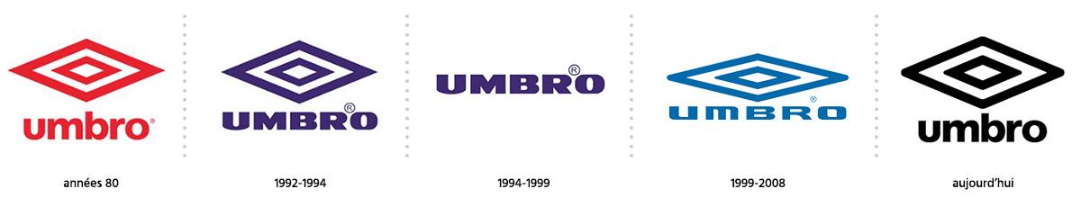 Evolution logotype de la marque Umbro / Logomania / Blog / Agence Register Design